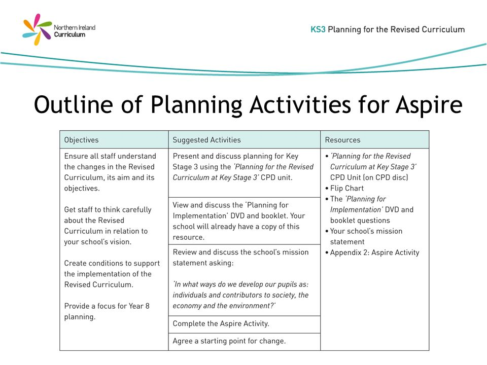 Outline of Planning Activities for Aspire