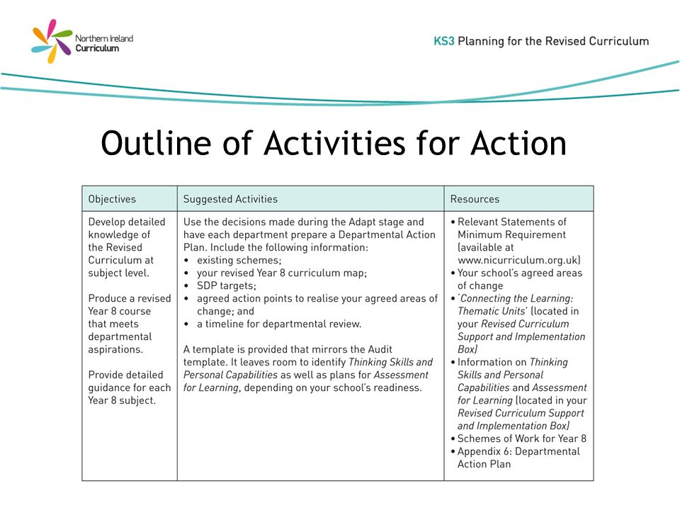 Outline of Activities for Action