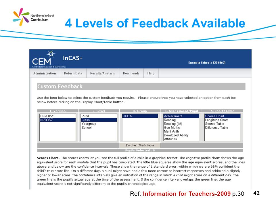 42 4 Levels of Feedback Available Ref: Information for Teachers-2009 p.30