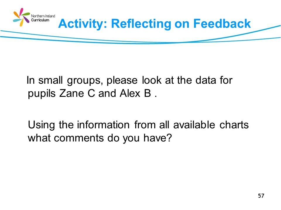 57 Activity: Reflecting on Feedback In small groups, please look at the data for pupils Zane C and Alex B.