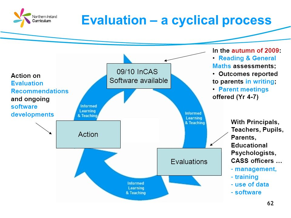 62 Evaluation – a cyclical process With Principals, Teachers, Pupils, Parents, Educational Psychologists, CASS officers … - management, - training - use of data - software Action on Evaluation Recommendations and ongoing software developments In the autumn of 2009: Reading & General Maths assessments; Outcomes reported to parents in writing; Parent meetings offered (Yr 4-7) Action 09/10 InCAS Software available Evaluations