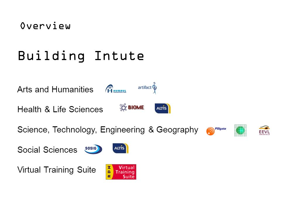Structures Building Intute Arts and Humanities Health & Life Sciences Science, Technology, Engineering & Geography Social Sciences Virtual Training Suite Overview