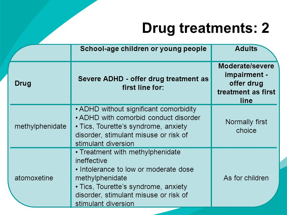 School-age children or young peopleAdults Drug Severe ADHD - offer drug treatment as first line for: Moderate/severe impairment - offer drug treatment as first line methylphenidate ADHD without significant comorbidity ADHD with comorbid conduct disorder Tics, Tourettes syndrome, anxiety disorder, stimulant misuse or risk of stimulant diversion Normally first choice atomoxetine Treatment with methylphenidate ineffective Intolerance to low or moderate dose methylphenidate Tics, Tourettes syndrome, anxiety disorder, stimulant misuse or risk of stimulant diversion As for children Drug treatments: 2