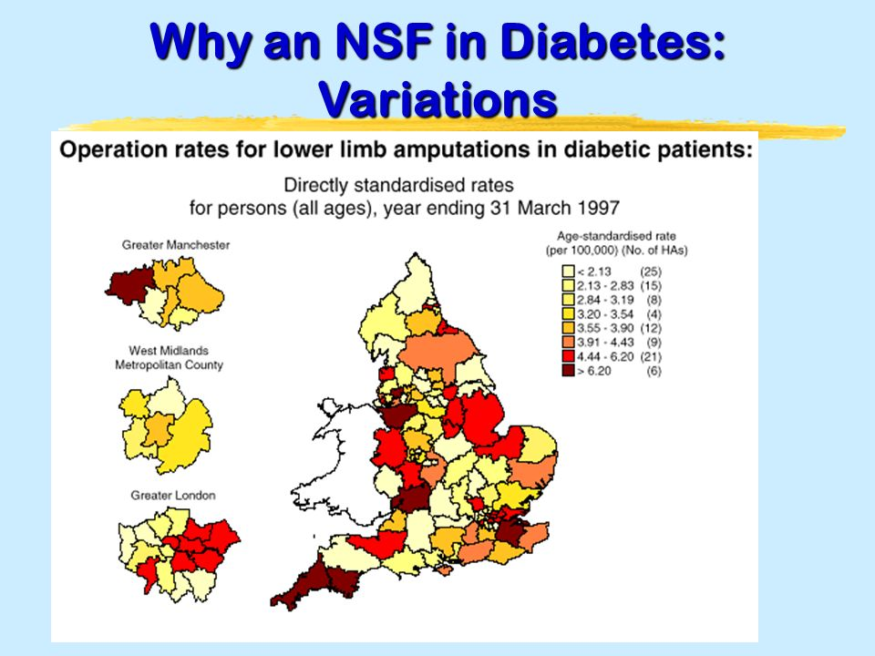 Why an NSF in Diabetes: Variations