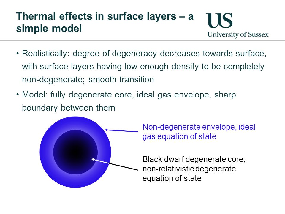 Thermal effects in surface layers – a simple model Realistically: degree of degeneracy decreases towards surface, with surface layers having low enough density to be completely non-degenerate; smooth transition Model: fully degenerate core, ideal gas envelope, sharp boundary between them Non-degenerate envelope, ideal gas equation of state Black dwarf degenerate core, non-relativistic degenerate equation of state