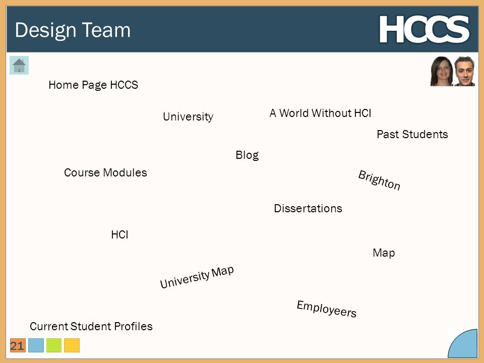 Design Team 21 Home Page HCCS A World Without HCI Blog Course Modules Dissertations Current Student Profiles Past Students Employeers University Brighton University Map Map HCI