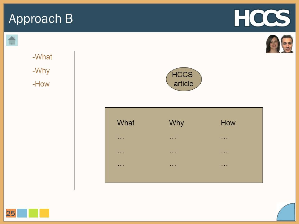 Approach B 25 -What -Why -How HCCS article What … Why … How …