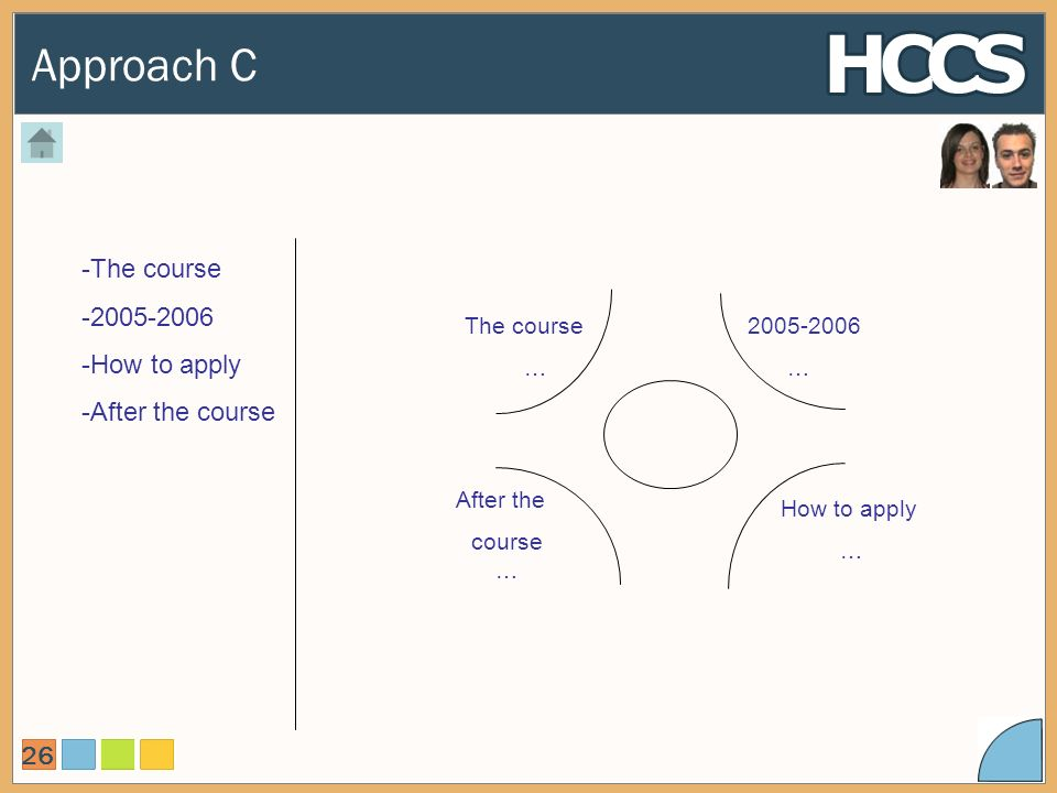 Approach C 26 -The course -2005-2006 -How to apply -After the course The course … 2005-2006 … After the course … How to apply …