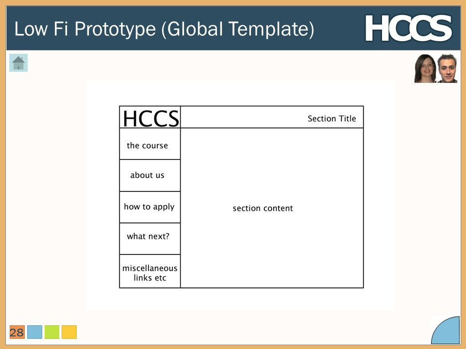 Low Fi Prototype (Global Template) 28