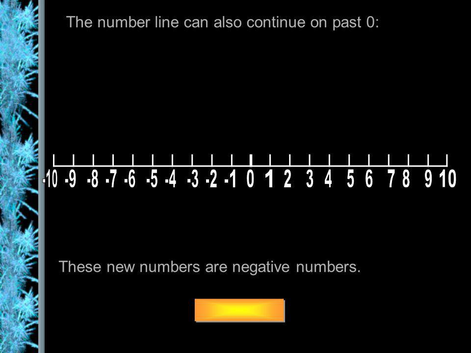 The number line can also continue on past 0: These new numbers are negative numbers.