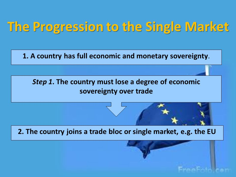 1. A country has full economic and monetary sovereignty.
