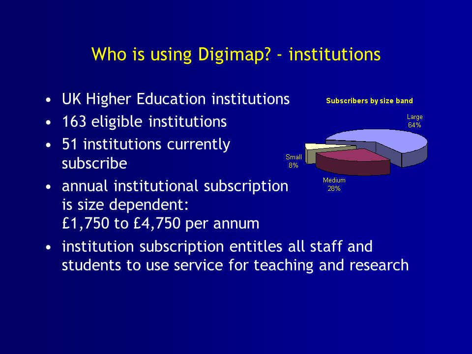 Who is using Digimap.