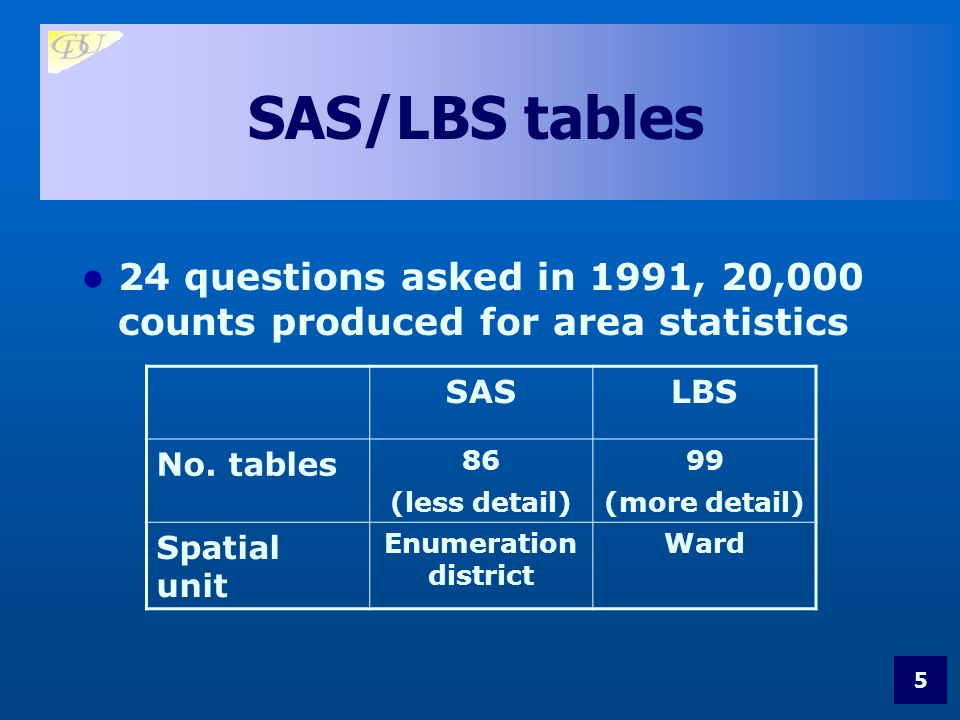 5 SAS/LBS tables 24 questions asked in 1991, 20,000 counts produced for area statistics SASLBS No.