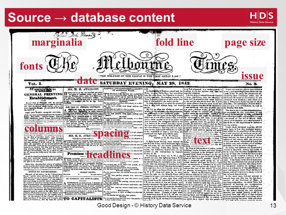 Good Design - © History Data Service 13 Source database content fonts columns text spacing page size date issue fold linemarginalia headlines
