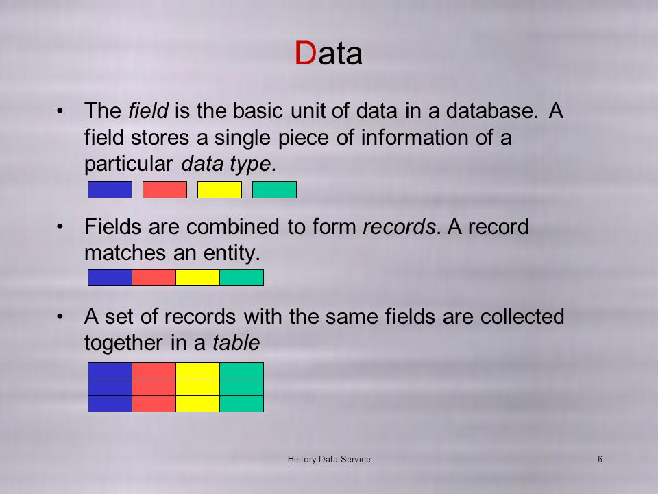 History Data Service6 Data The field is the basic unit of data in a database.