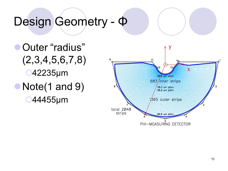 10 y x Design Geometry - Φ Outer radius (2,3,4,5,6,7,8) 42235μm Note(1 and 9) 44455μm