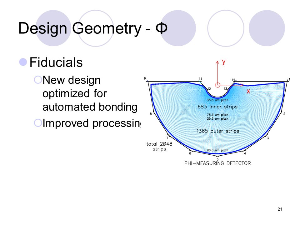 21 Design Geometry - Φ Fiducials New design optimized for automated bonding Improved processing y x