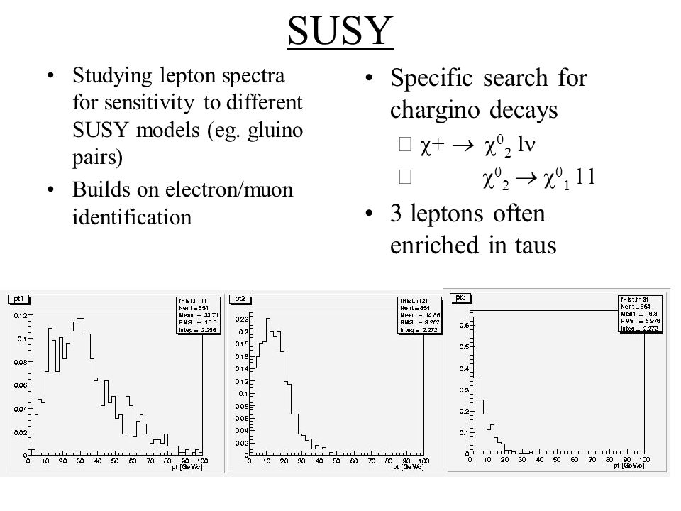 SUSY Studying lepton spectra for sensitivity to different SUSY models (eg.