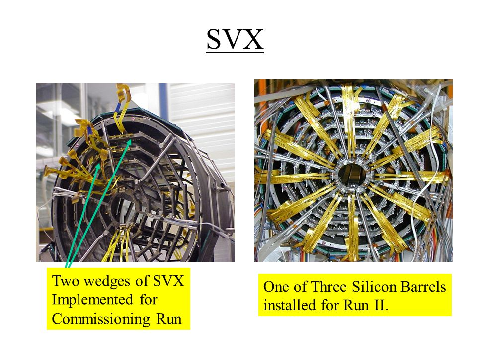 SVX Two wedges of SVX Implemented for Commissioning Run One of Three Silicon Barrels installed for Run II.