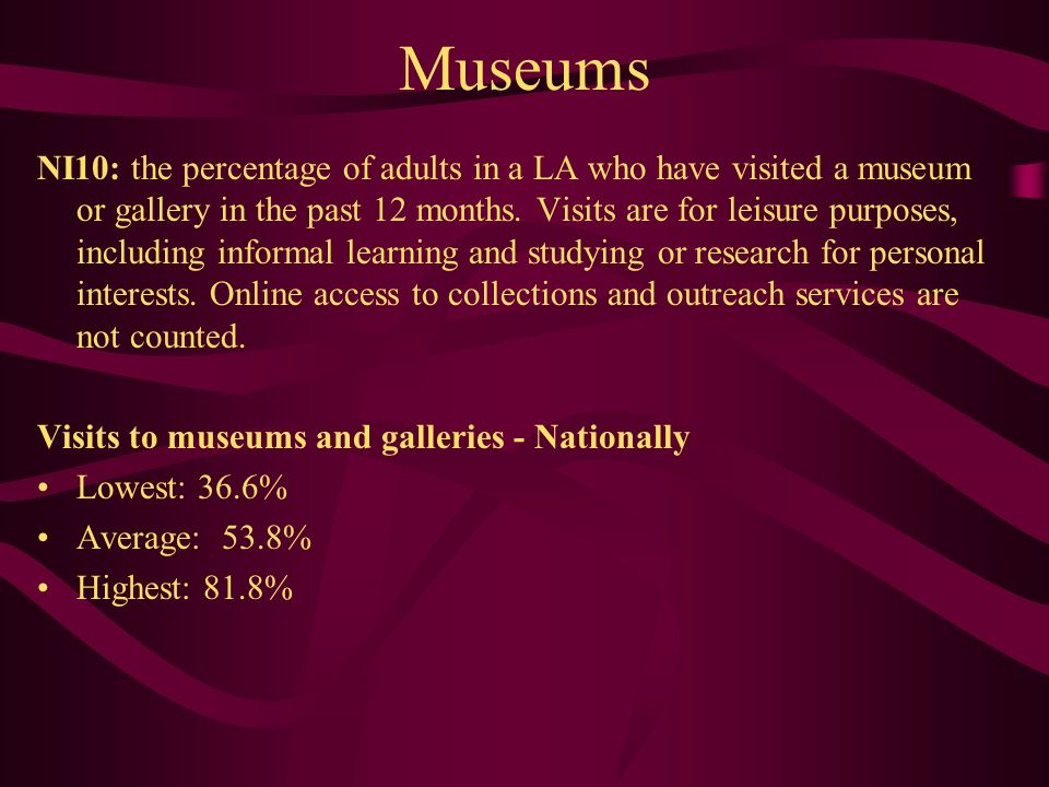 Museums NI10: the percentage of adults in a LA who have visited a museum or gallery in the past 12 months.