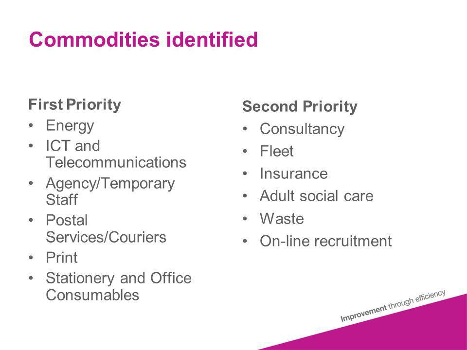 Commodities identified First Priority Energy ICT and Telecommunications Agency/Temporary Staff Postal Services/Couriers Print Stationery and Office Consumables Second Priority Consultancy Fleet Insurance Adult social care Waste On-line recruitment