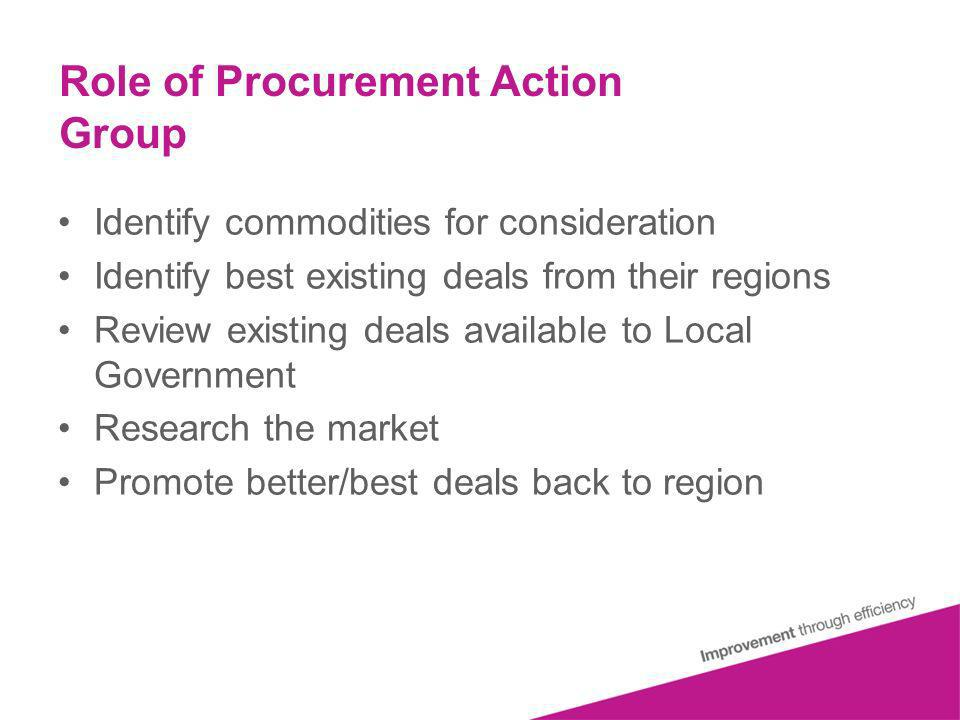 Role of Procurement Action Group Identify commodities for consideration Identify best existing deals from their regions Review existing deals available to Local Government Research the market Promote better/best deals back to region