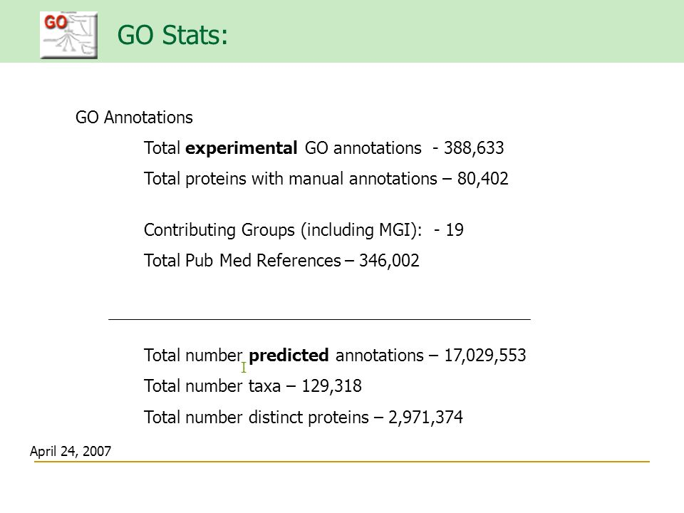 GO Stats: I GO Annotations Total experimental GO annotations - 388,633 Total proteins with manual annotations – 80,402 Contributing Groups (including MGI): - 19 Total Pub Med References – 346,002 Total number predicted annotations – 17,029,553 Total number taxa – 129,318 Total number distinct proteins – 2,971,374 April 24, 2007