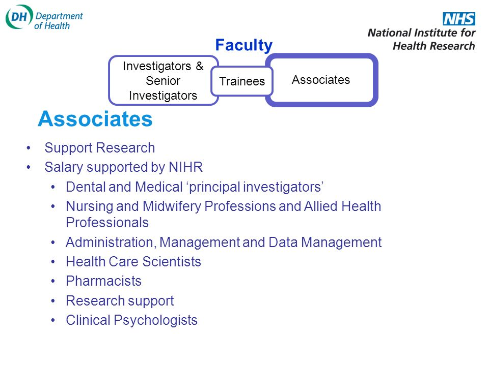Investigators & Senior Investigators Associates Faculty Trainees Associates Support Research Salary supported by NIHR Dental and Medical principal investigators Nursing and Midwifery Professions and Allied Health Professionals Administration, Management and Data Management Health Care Scientists Pharmacists Research support Clinical Psychologists