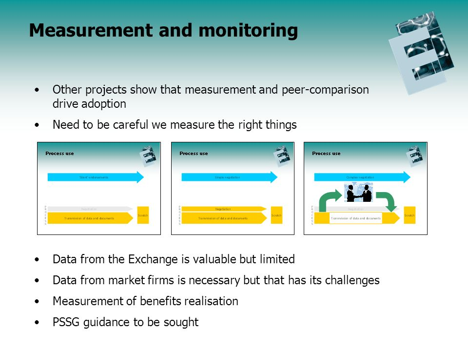 Endorsement Initiative Update Agenda Measurement and monitoring Other projects show that measurement and peer-comparison drive adoption Need to be careful we measure the right things Data from the Exchange is valuable but limited Data from market firms is necessary but that has its challenges Measurement of benefits realisation PSSG guidance to be sought