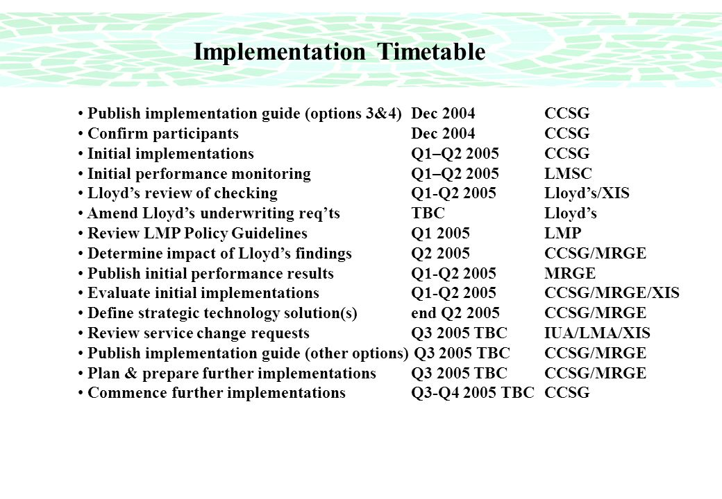 Implementation Timetable Publish implementation guide (options 3&4)Dec 2004CCSG Confirm participants Dec 2004CCSG Initial implementationsQ1–Q2 2005CCSG Initial performance monitoringQ1–Q2 2005LMSC Lloyds review of checking Q1-Q2 2005Lloyds/XIS Amend Lloyds underwriting reqtsTBCLloyds Review LMP Policy GuidelinesQ1 2005LMP Determine impact of Lloyds findingsQ2 2005CCSG/MRGE Publish initial performance resultsQ1-Q2 2005MRGE Evaluate initial implementationsQ1-Q2 2005CCSG/MRGE/XIS Define strategic technology solution(s)end Q2 2005CCSG/MRGE Review service change requestsQ3 2005 TBCIUA/LMA/XIS Publish implementation guide (other options) Q3 2005 TBCCCSG/MRGE Plan & prepare further implementationsQ3 2005 TBCCCSG/MRGE Commence further implementationsQ3-Q4 2005 TBCCCSG