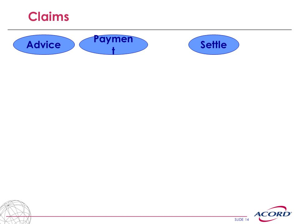 SLIDE 14 Claims Advice Paymen t Settle