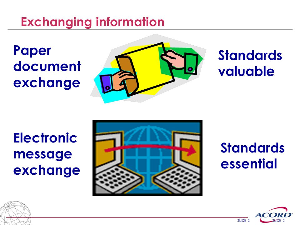 SLIDE 2 Paper document exchange Electronic message exchange Exchanging information Standards valuable Standards essential