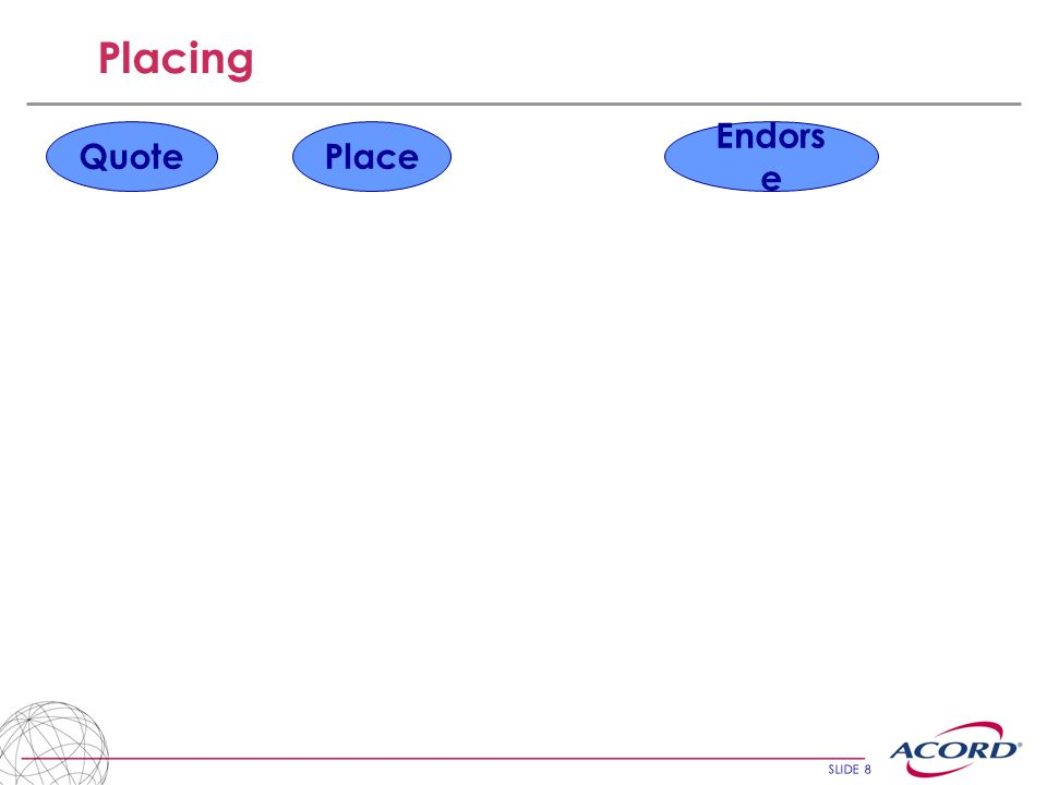 SLIDE 8 Placing QuotePlace Endors e