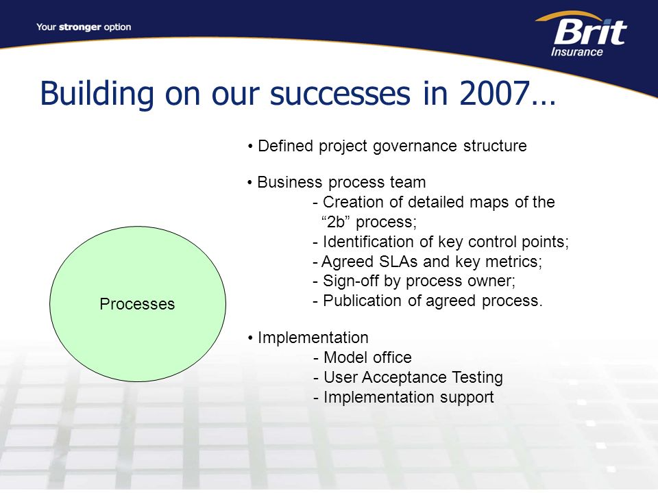 Building on our successes in 2007… Processes Defined project governance structure Business process team - Creation of detailed maps of the 2b process; - Identification of key control points; - Agreed SLAs and key metrics; - Sign-off by process owner; - Publication of agreed process.