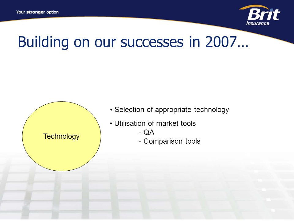 Building on our successes in 2007… Technology Selection of appropriate technology Utilisation of market tools - QA - Comparison tools