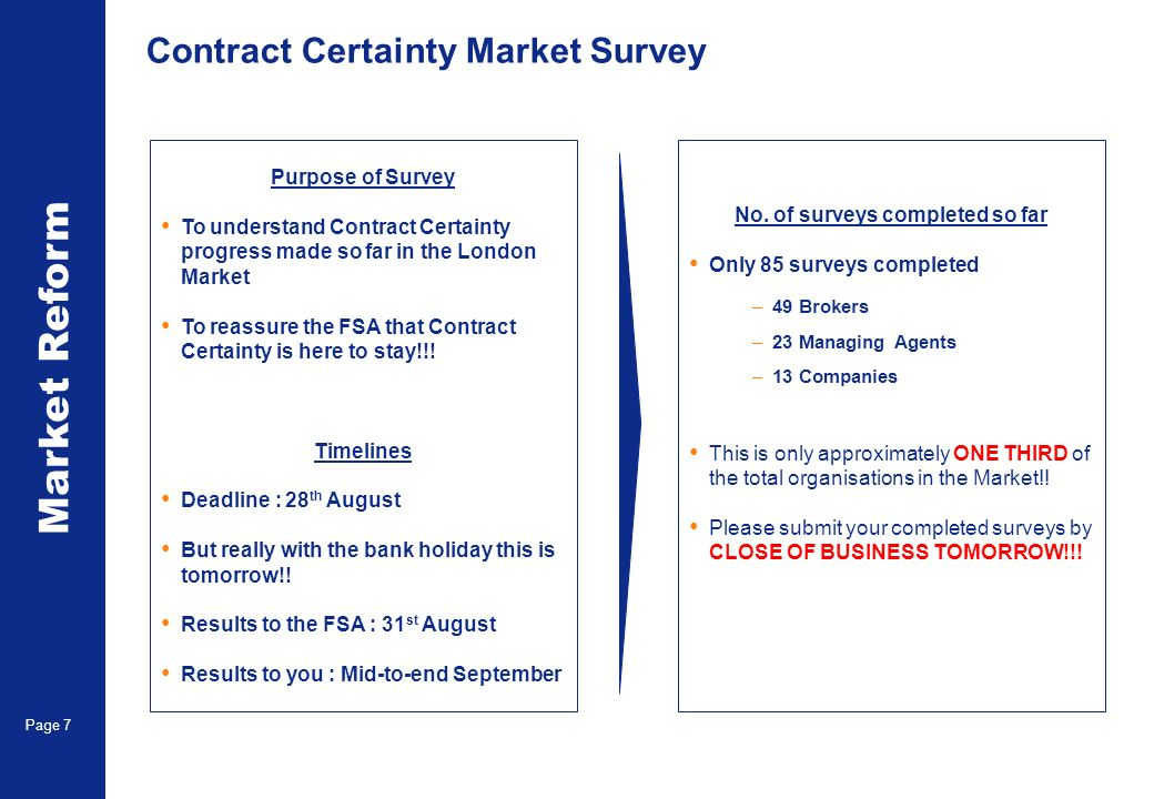 Market Reform Page 7 Contract Certainty Market Survey No.