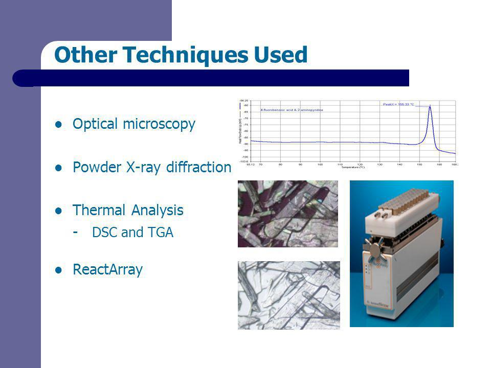 Other Techniques Used Optical microscopy Powder X-ray diffraction Thermal Analysis - DSC and TGA ReactArray