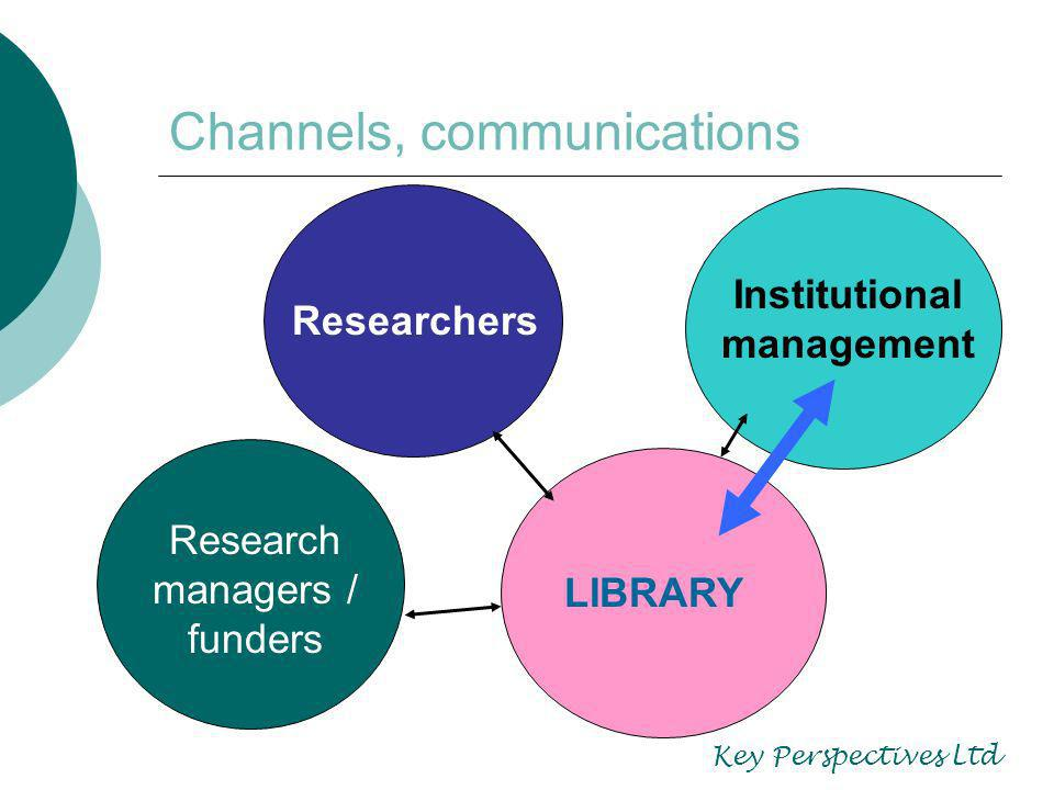 Channels, communications Key Perspectives Ltd Researchers Research managers / funders LIBRARY Institutional management