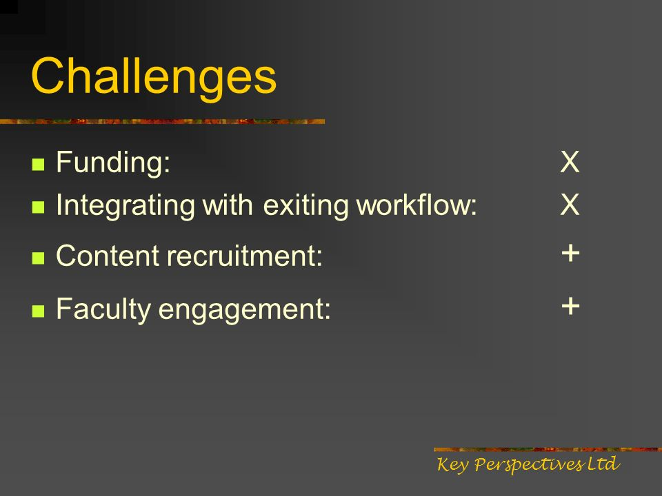 Challenges Funding:X Integrating with exiting workflow:X Content recruitment: + Faculty engagement: + Key Perspectives Ltd