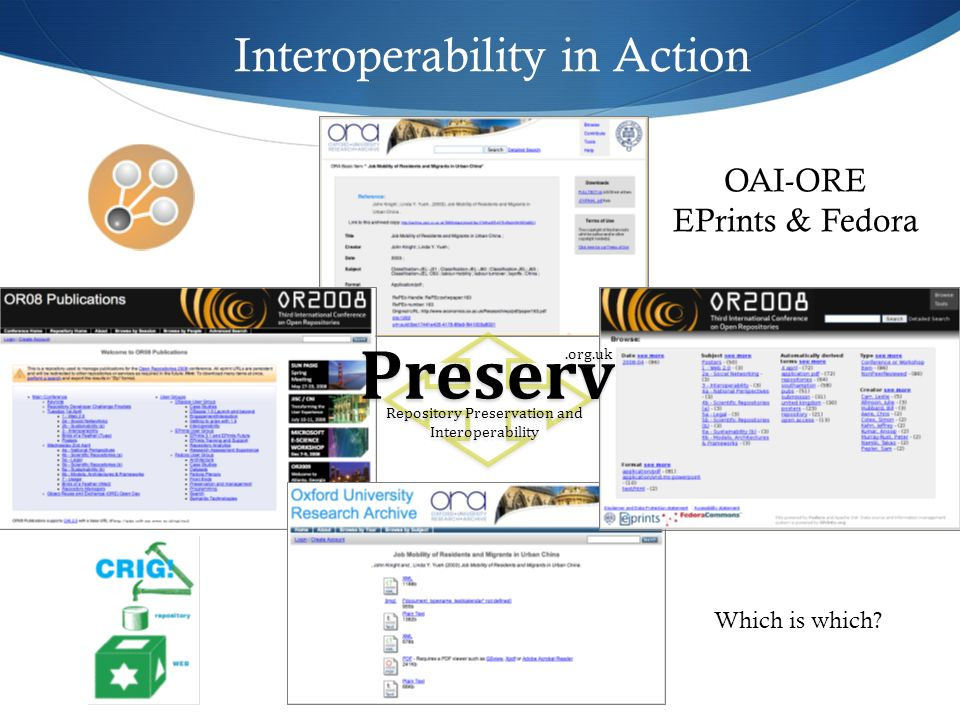 Interoperability in Action Preserv Repository Preservation and Interoperability.org.uk OAI-ORE EPrints & Fedora Which is which