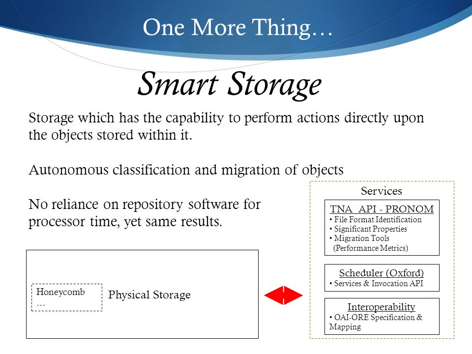 Physical Storage Honeycomb … Services TNA API - PRONOM File Format Identification Significant Properties Migration Tools (Performance Metrics) Scheduler (Oxford) Services & Invocation API Interoperability OAI-ORE Specification & Mapping One More Thing… Smart Storage Storage which has the capability to perform actions directly upon the objects stored within it.