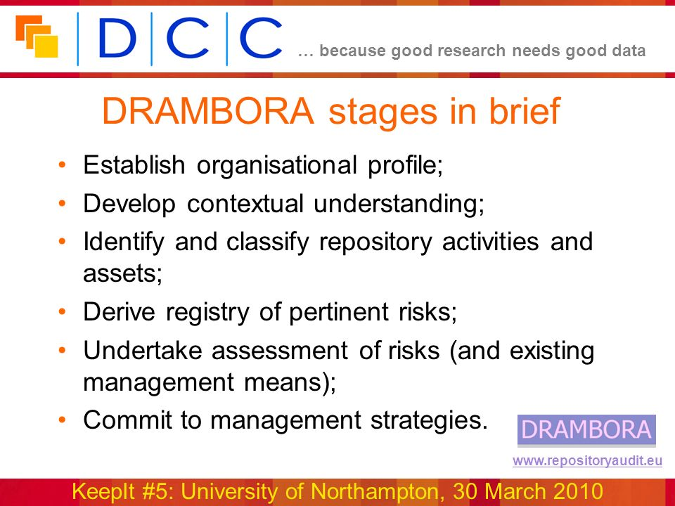 … because good research needs good data KeepIt #5: University of Northampton, 30 March 2010 www.repositoryaudit.eu DRAMBORA stages in brief Establish organisational profile; Develop contextual understanding; Identify and classify repository activities and assets; Derive registry of pertinent risks; Undertake assessment of risks (and existing management means); Commit to management strategies.