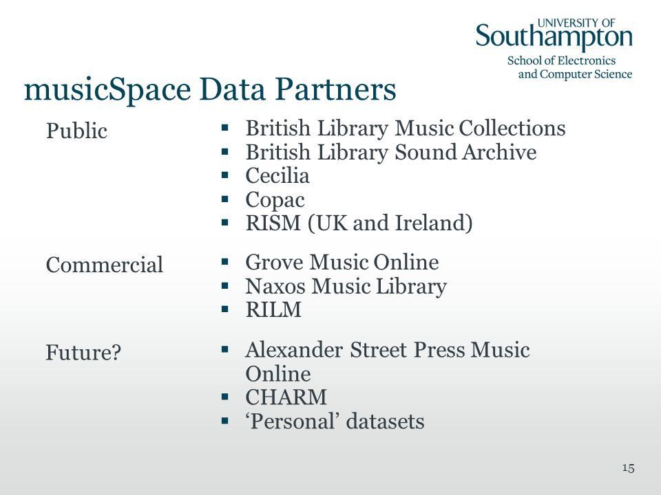 15 Public British Library Music Collections British Library Sound Archive Cecilia Copac RISM (UK and Ireland) Commercial Grove Music Online Naxos Music Library RILM Future.