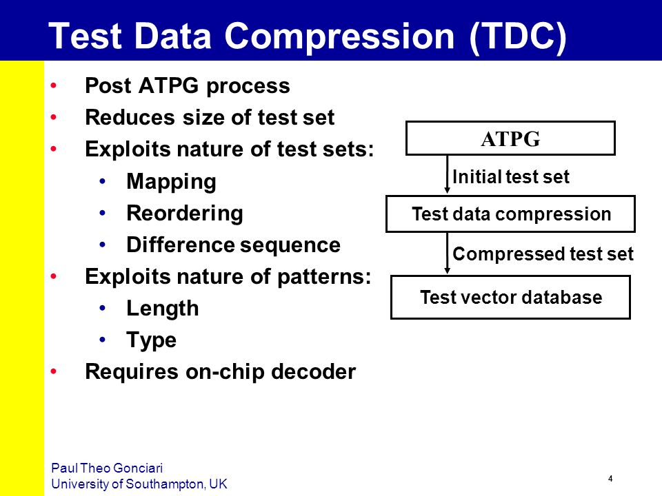 3 Paul Theo Gonciari University of Southampton, UK Overview Test data compression (TDC) Environment Previous work Variable-length Input Huffman Coding (VIHC) Compression algorithm Decompression architecture Experimental results Conclusions & Future work