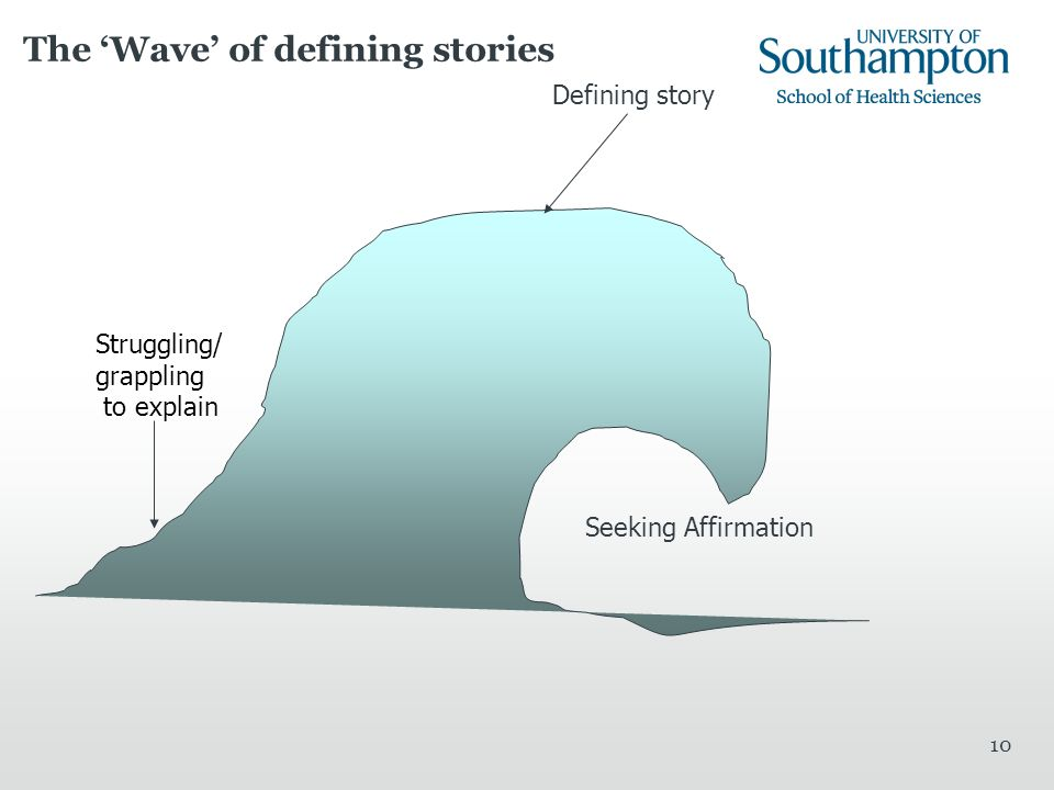 10 Struggling/ grappling to explain Defining story Seeking Affirmation The Wave of defining stories