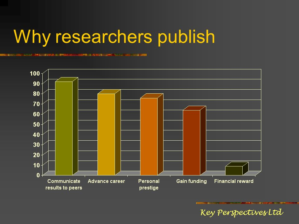 Why researchers publish Key Perspectives Ltd
