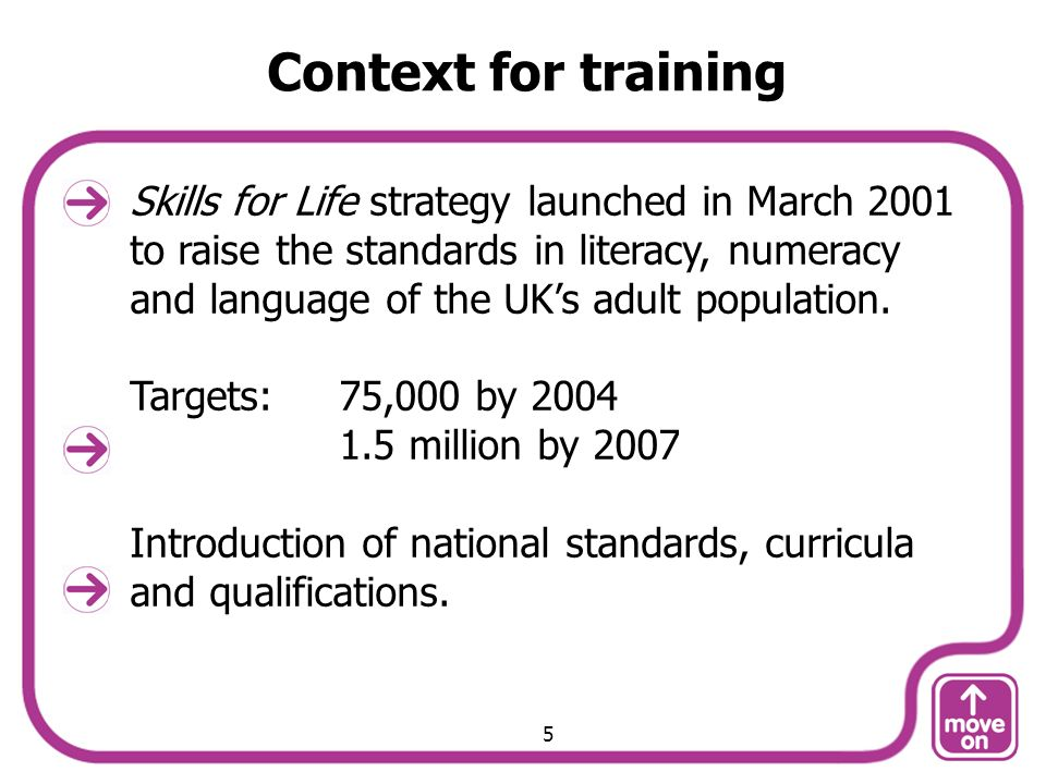 Context for training Skills for Life strategy launched in March 2001 to raise the standards in literacy, numeracy and language of the UKs adult population.