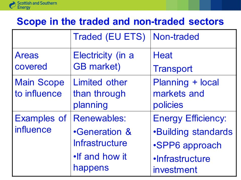 Scope in the traded and non-traded sectors Traded (EU ETS)Non-traded Areas covered Electricity (in a GB market) Heat Transport Main Scope to influence Limited other than through planning Planning + local markets and policies Examples of influence Renewables: Generation & Infrastructure If and how it happens Energy Efficiency: Building standards SPP6 approach Infrastructure investment