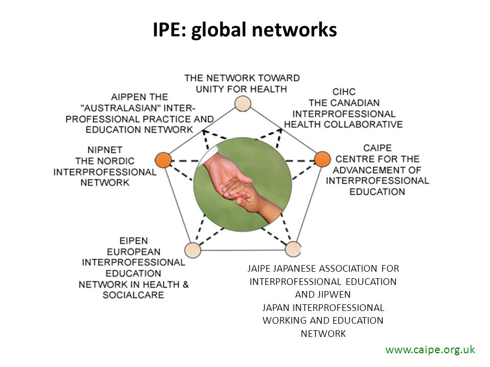 IPE: global networks JAIPE JAPANESE ASSOCIATION FOR INTERPROFESSIONAL EDUCATION AND JIPWEN JAPAN INTERPROFESSIONAL WORKING AND EDUCATION NETWORK www.caipe.org.uk