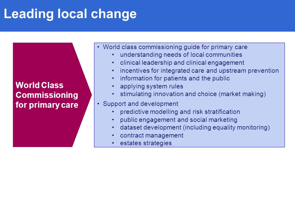 Leading local change World Class Commissioning for primary care World class commissioning guide for primary care understanding needs of local communities clinical leadership and clinical engagement incentives for integrated care and upstream prevention information for patients and the public applying system rules stimulating innovation and choice (market making) Support and development predictive modelling and risk stratification public engagement and social marketing dataset development (including equality monitoring) contract management estates strategies